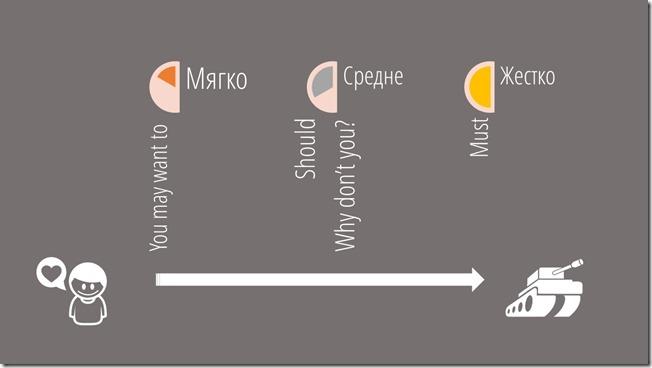 modal verbs таблица